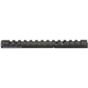 Midwest Industries Marlin 1895 Rail