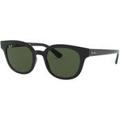 Ray-Ban Square Sunglasses 0RB4324