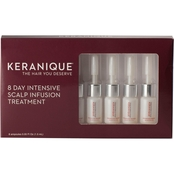 Keranique Eight Day Intensive Scalp Infusion Treatment