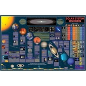 Round World Products Wonders of the Solar System Space Chart 38 in. x 58 in.