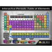 Round World Products Periodic Table of Elements Wall Chart 32 in. x 42 in.