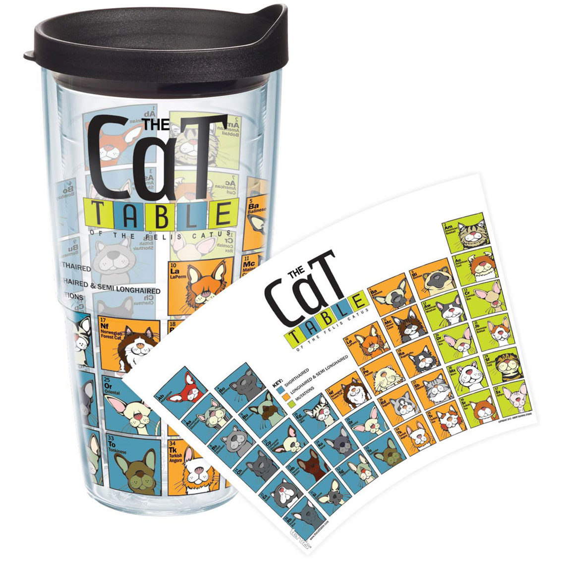 12bdc3b47b6 Tervis Tumblers Cat Periodic Table Wrap Tumbler With Lid | Tervis ...