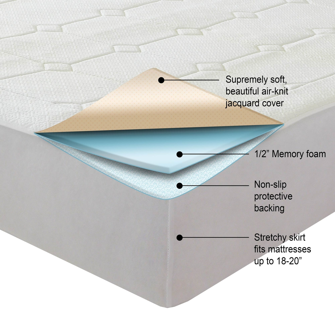 Rio Home Fashions Premier Quilted Memory Foam Mattress Pad